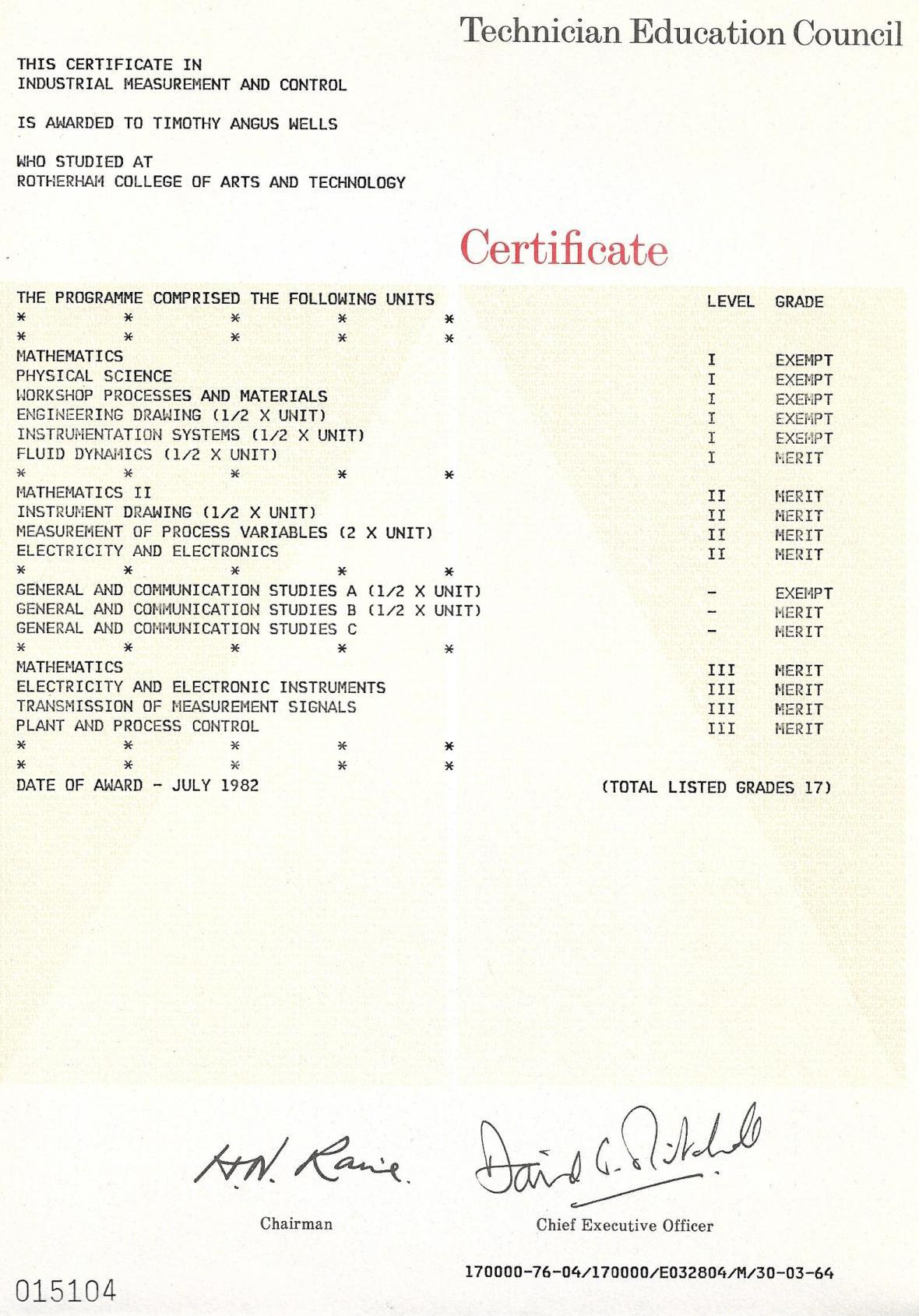 HNC Grades